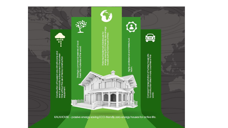 KALAHOUSE – Pive ECO-Friendly Zero-Energy Houses for ... on zero energy panels, zero energy prefab homes, zero energy ranch home plans, green home plan kits, zero energy home building, passive solar sip house kits, zero energy home design,